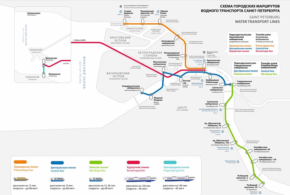 Схема местро санкт петербурга.